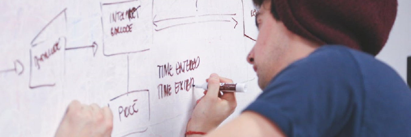 Utilizarea flipchart-ului. Cum te poate ajuta acesta în business?